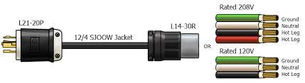 l21 20p to l14 30r plug adapter Nema 14 30r Wiring Diagram l21 20p to l14 30r Nema 14-30R Test