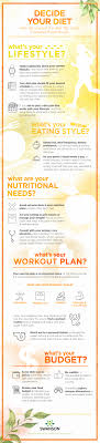 Daily Meal Chart For Good Health Seven Tips For Choosing The Best Diet Plan For Your Lifestyle