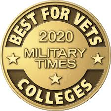 Gi Bill Credit Hours Chart Methodology Best For Vets Colleges 2020