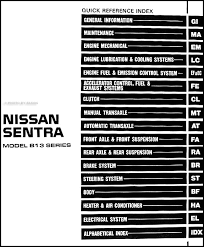 nissan sentra 94 fuse box wiring diagrams best 94 sentra wiring diagram data wiring diagram nissan sentra fuse box location 1994 nissan sentra wiring