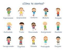 Spanish Feelings Chart Spanish And English Feelings Chart