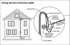 weatherhead wiring diagram weatherhead image service weather heads internachi inspection forum on weatherhead wiring diagram
