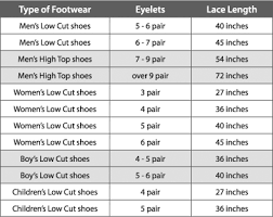 Shoelace Length Chart Dress Shoes Best Picture Of Chart