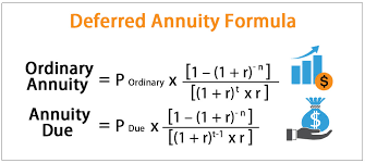 Deferred Annuity Formula Examples How To Calculate