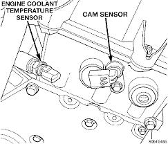 dodge intrepid 2 7 engine diagram most uptodate wiring diagram info • i have a 1999 dodge intrepid 2 7 engine runs good when cold for rh justanswer com 2004 dodge intrepid se 2002 dodge intrepid engine