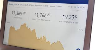 Real Time Bitcoin Chart 4k Cryptocurrency Trend Graph Real Time Trading Stock Footage Video 100 Royalty Free 1016126572 Shutterstock