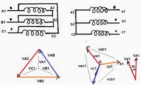 delta star transformer connection overview eep phase shift of 30° between primary line voltage and secondary line voltage