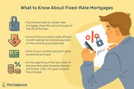 Monthly Principal And Interest Rate Chart Fixed Rate Mortgage Definition Types Pros And Cons
