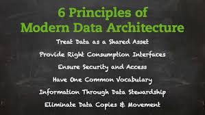 principles of architecture the 6 principles of modern data architecture