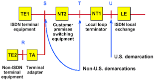 isdn wiring diagram wiring diagram and schematic rj 48c wiring diagram or schematic