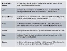 Dexron Vi Compatibility Chart Infineum Insight Drivetrain Electrification