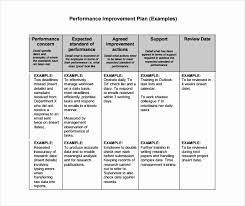 employee benefits package template employee engagement plan template beautiful employee action plan