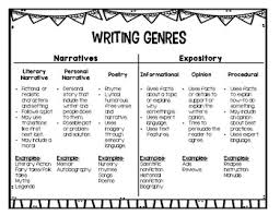 Chart Narrative Examples Writing Genres Chart