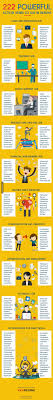 Infographic Resume Cheat Sheet 222 Action Verbs To Use In Your