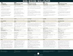 Wallpaper Manual – Annet Weelink Design