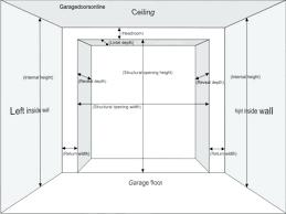 Width Of Bedroom Door Standard Bedroom Door Size Interior Width Inspired In  Meters Height Dimensions Of