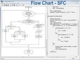 Intro To Programming Algorithm Design Ppt Video Online