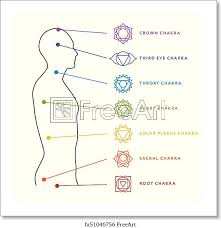 Free Art Print Of Chakra System Of Human Body Energy Centers