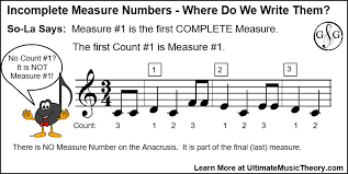 The bars of a cage. Incomplete Measure Ultimate Music Theory
