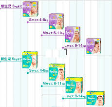 Newborn Diaper Size Chart Veracious Pampers Size Chart By Height Baby Diaper Size