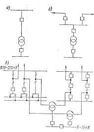 Главные схемы подстанций Электрическая часть электростанций Типовые схемы подстанций