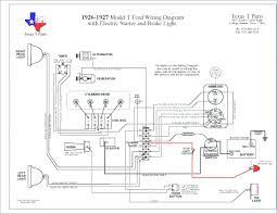 versalift wiring schematic unusual t bucket diagram images ideas versalift wiring schematic versalift wiring schematic unusual t bucket diagram images ideas schematics model a