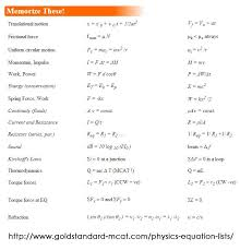 mcat physics equations sheet provides helpful physics mcat equations and tips for mcat physics practice by gold standard