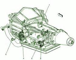 similiar diagram of 2000 s 10 chevy truck engine keywords serpentine belt diagram as well chevy s10 2 2l engine parts diagram in