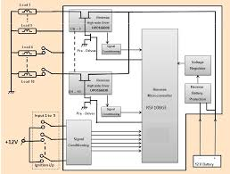 smart junction box renesas electronics trailer wiring junction box diagram at Junction Box Diagram