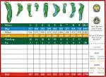 Plantation Palms Golf Club - Course Profile | Course Database