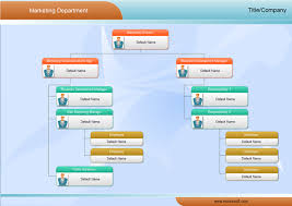 Marketing Org Chart Examples Market Organizational Chart Examples