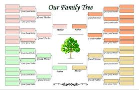 photo family tree template 5 generation family tree template family tree template with cousins