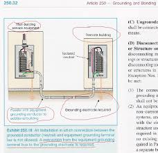 wiring diagram for detached garage the wiring diagram a detached garage electrical service meter wiring a wiring diagram
