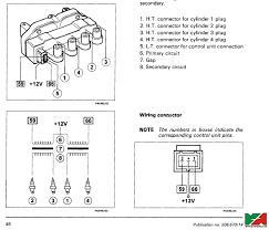 fiat uno ignition wiring fiat wiring diagrams online description fiat uno ignition wiring diagram fiat auto wiring diagram schematic on fiat uno wiring diagram pdf