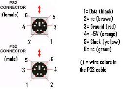 ps2 keyboard wiring diagram color wiring diagram ps2 keyboard wiring diagram color design
