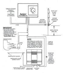 goodman furnace codes breathtaking heat pump wiring diagram simple Aprilaire 110 Wiring Diagram Installation Aprilaire Model 60 Wiring Diagram #43