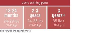 Training Pants Size Chart Potty Training Pants 3 Pack