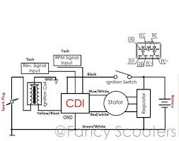 pin cdi wiring diagram wiring diagram and hernes 6 pin cdi wiring diagram car schematic