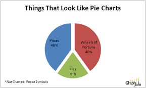 Things In Real Life That Look Like Pie Charts Funny