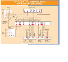 circuit diagram for house wiring on circuit images free download Home Wiring Circuit Diagram circuit diagram for house wiring on circuit diagram for house wiring 10 breaker box wiring diagram telephone network interface device box wiring diagram home wiring circuit diagram pictures