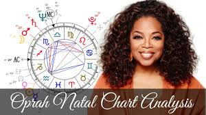 Oprah Winfrey Birth Chart Oprah Winfrey Astrology Chart Analysis Simona Rich