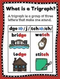 Final Trigraphs Dge And Tch Phonics Chart Phonics Rules