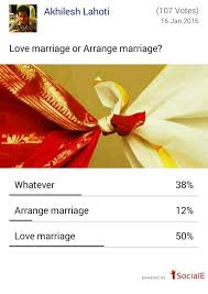 why do arranged marriages seem more successful than love marriages  love marriage or arrange marriage