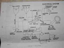 jd wiring diagram 212 wiring diagrams best jd wiring diagram 212 wiring diagram library john deere 212 snowblower attachment jd wiring diagram 212