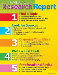 the best film review ideas writing expressions formal informal english formal writing expressions formal letter practice for and against essay