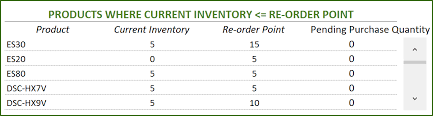 purchase order excel templates excel templates for small business inventory orders invoices