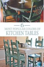 6 great paint colors for kitchen tables