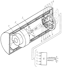 угловые измерения реферат прибор для измерения шага резьбы