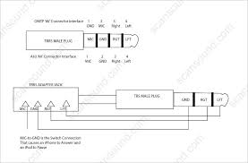 peltor headset wiring diagram peltor headset wiring diagram wiring Microphone Jack Wiring Diagram 3 5mm 3 conductor (male plug) to 3 5mm 4 conductor (female jack microphone headset jack wiring diagram