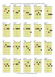 Transpose Chords Unique Guitar Chart New How To A Song S Of